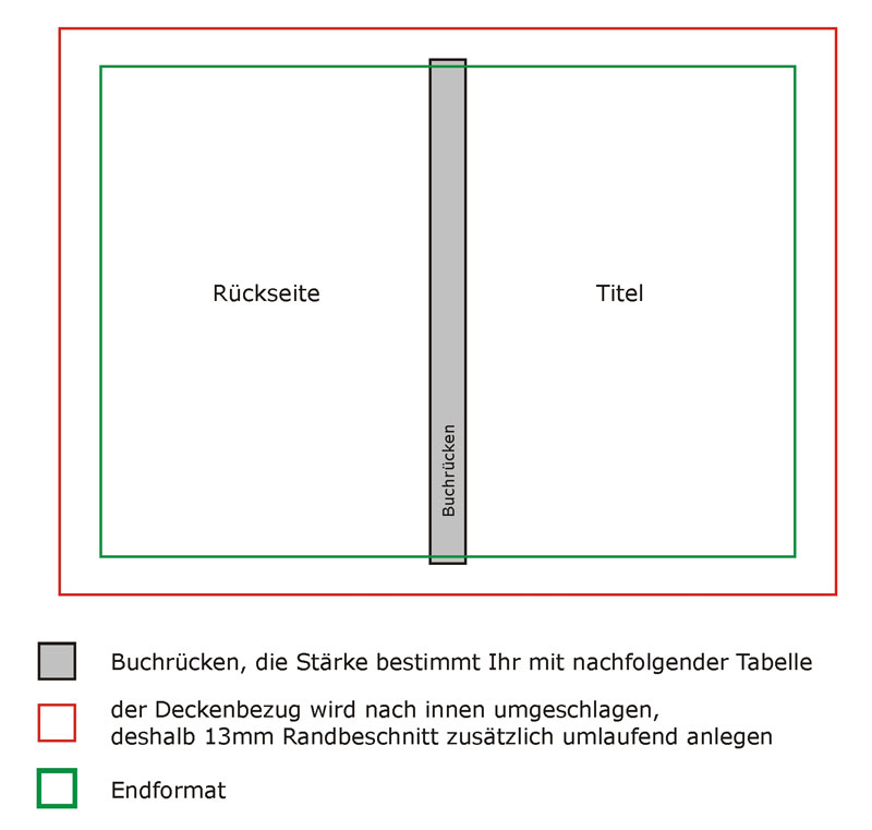Umschlag_Hardcover